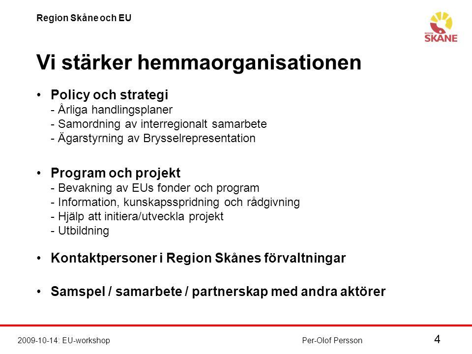 4 2009-10-14: EU-workshop Region Skåne och EU Per-Olof Persson Vi stärker hemmaorganisationen Policy och strategi - Årliga handlingsplaner - Samordning av interregionalt samarbete - Ägarstyrning av Brysselrepresentation Program och projekt - Bevakning av EUs fonder och program - Information, kunskapsspridning och rådgivning - Hjälp att initiera/utveckla projekt - Utbildning Kontaktpersoner i Region Skånes förvaltningar Samspel / samarbete / partnerskap med andra aktörer