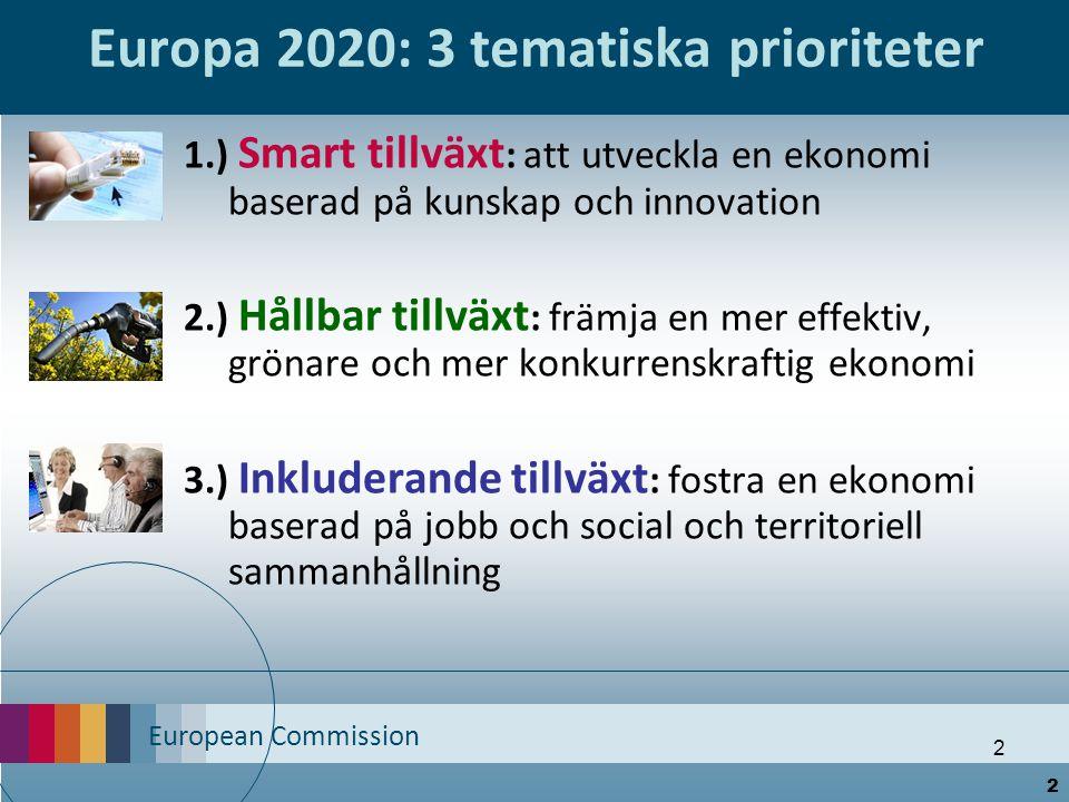 European Commission 3 Europa 2020: 5 huvudmål på EU nivå Till år 2020: 75 % sysselsättningsgrad (% av befolkningen- män och kvinnor - mellan 20 och 64) 3% investeringar i FoU (% av EU's BNP) 20/20/20 klimat/energimål Öka utbildningsnivån: minska antalet som slutar skolan i förtid till under 10% och öka andelen av befolkningen som har avslutat högre utbildning till 40% Fattigdomsbekämpning: minst 20 miljoner färre ska befinna sig i eller riskera att hamna i fattigdom och socialt utanförskap 3