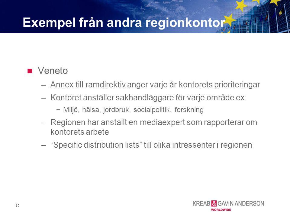 10 Veneto –Annex till ramdirektiv anger varje år kontorets prioriteringar –Kontoret anställer sakhandläggare för varje område ex: – Miljö, hälsa, jord