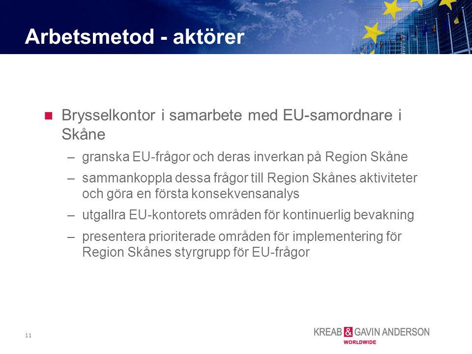 11 Brysselkontor i samarbete med EU-samordnare i Skåne –granska EU-frågor och deras inverkan på Region Skåne –sammankoppla dessa frågor till Region Sk