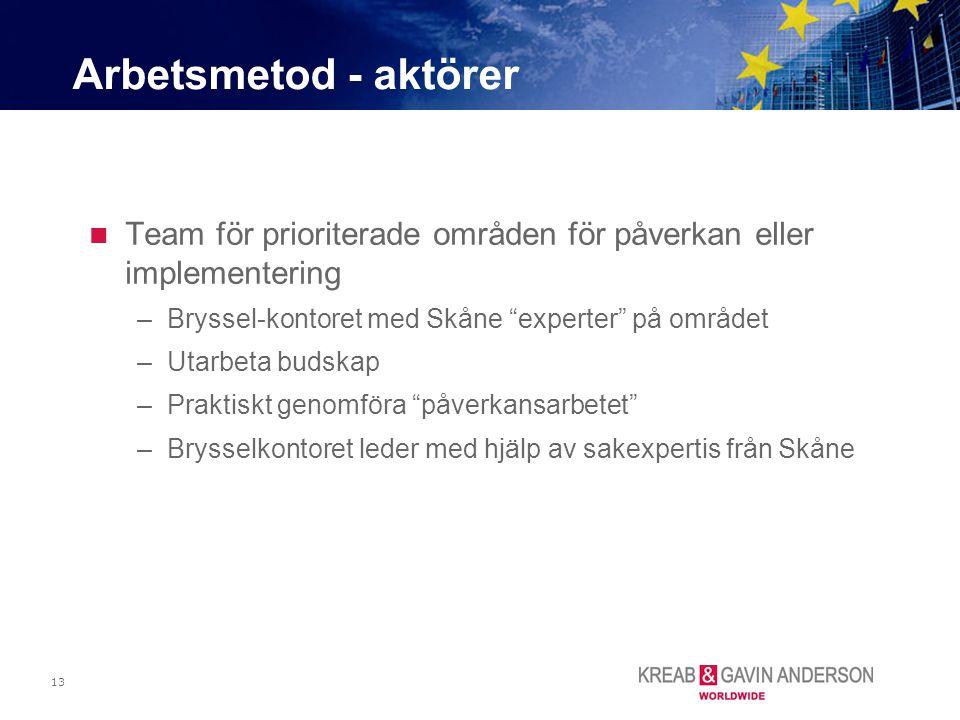 """13 Team för prioriterade områden för påverkan eller implementering –Bryssel-kontoret med Skåne """"experter"""" på området –Utarbeta budskap –Praktiskt geno"""