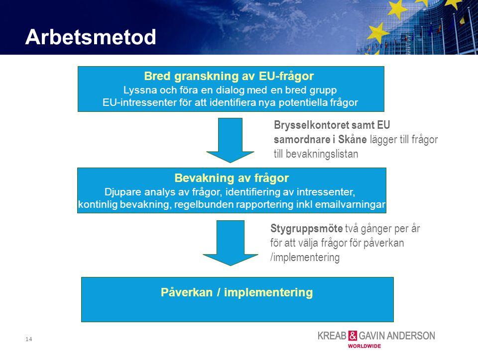 14 Bred granskning av EU-frågor Lyssna och föra en dialog med en bred grupp EU-intressenter för att identifiera nya potentiella frågor Brysselkontoret