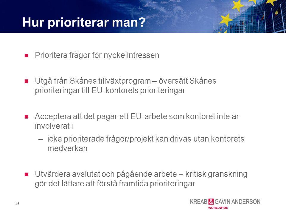 16 Prioritera frågor för nyckelintressen Utgå från Skånes tillväxtprogram – översätt Skånes prioriteringar till EU-kontorets prioriteringar Acceptera