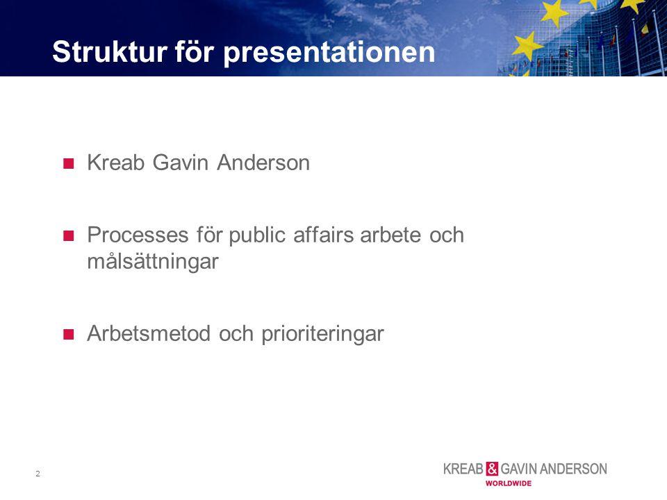 2 Kreab Gavin Anderson Processes för public affairs arbete och målsättningar Arbetsmetod och prioriteringar Struktur för presentationen