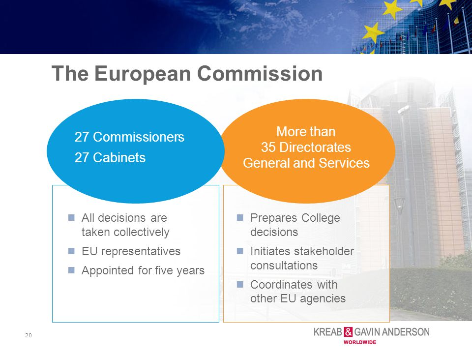 20 The European Commission 27 Commissioners 27 Cabinets More than 35 Directorates General and Services All decisions are taken collectively EU represe