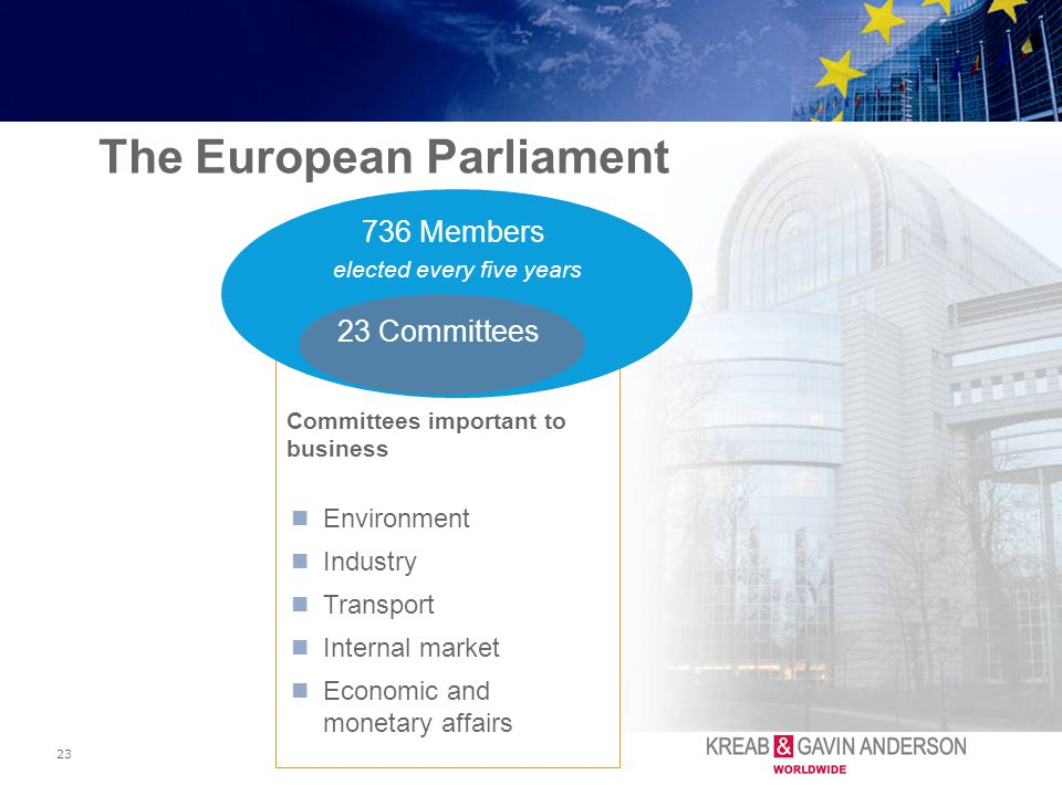 23 785 Members elected every five years The European Parliament 23 Committees 736 Members elected every five years Committees important to business 23 Committees Environment Industry Transport Internal market Economic and monetary affairs
