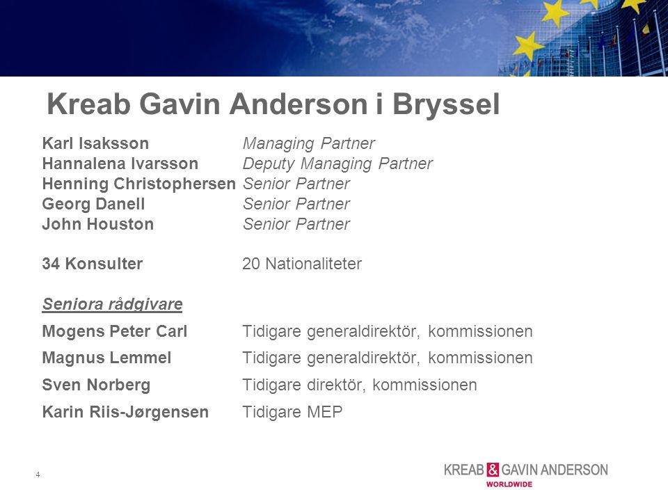 5 Påverka EU's lagstiftning samt beslut om budget och projektfinansiering Stärka varumärket Region Skåne gentemot EUs institutioner samt andra relevanta aktörer i Bryssel.