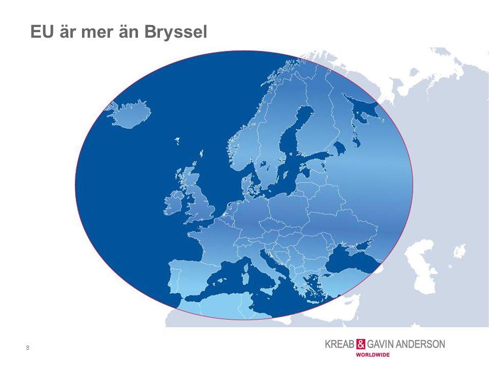 9 West Sweden –West Sweden har ett kontor i Bryssel och ett samordningskansli i Göteborg –Regionen gör sina prioriteringar efter förslag från kontoren –Teamet i Bryssel består av personer med kommunalpolitisk bakgrund för att underlätta kommunikationen –Experterna på sakfrågor finns i regionen Exempel från andra regionkontor
