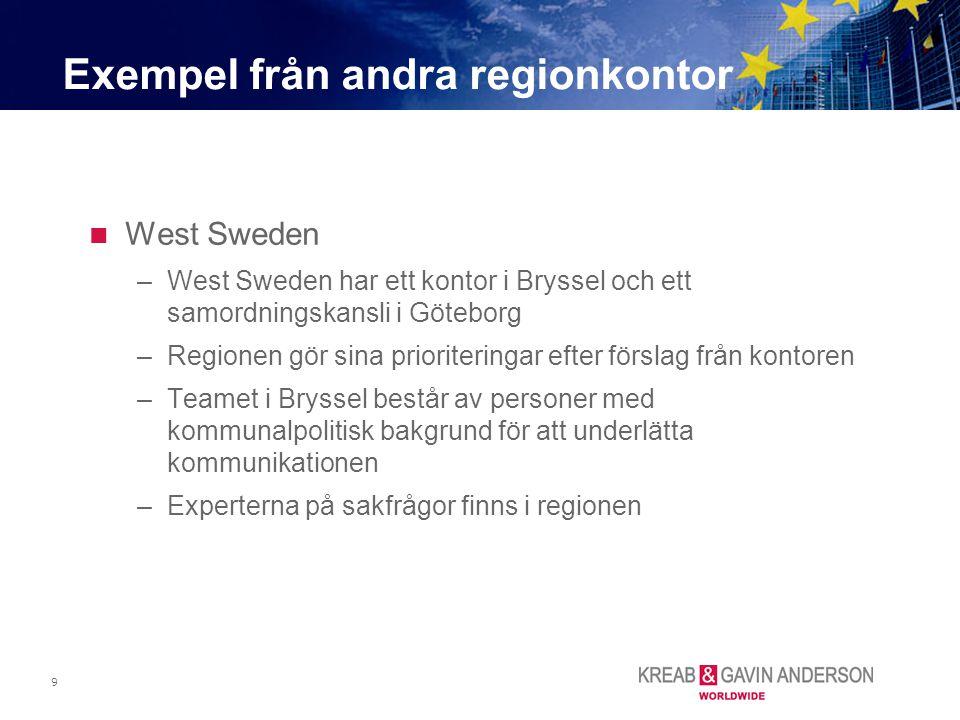 9 West Sweden –West Sweden har ett kontor i Bryssel och ett samordningskansli i Göteborg –Regionen gör sina prioriteringar efter förslag från kontoren