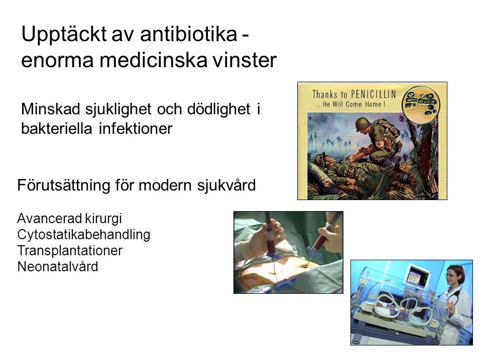 Upptäckt av antibiotika - enorma medicinska vinster Minskad sjuklighet och dödlighet i bakteriella infektioner Förutsättning för modern sjukvård Avanc