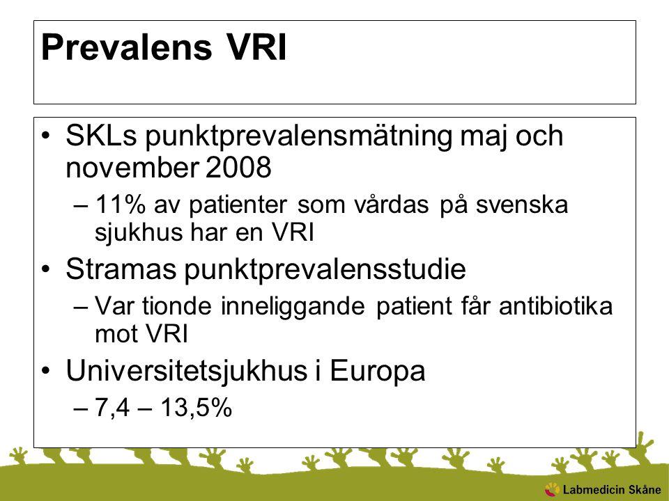 Prevalens VRI SKLs punktprevalensmätning maj och november 2008 –11% av patienter som vårdas på svenska sjukhus har en VRI Stramas punktprevalensstudie