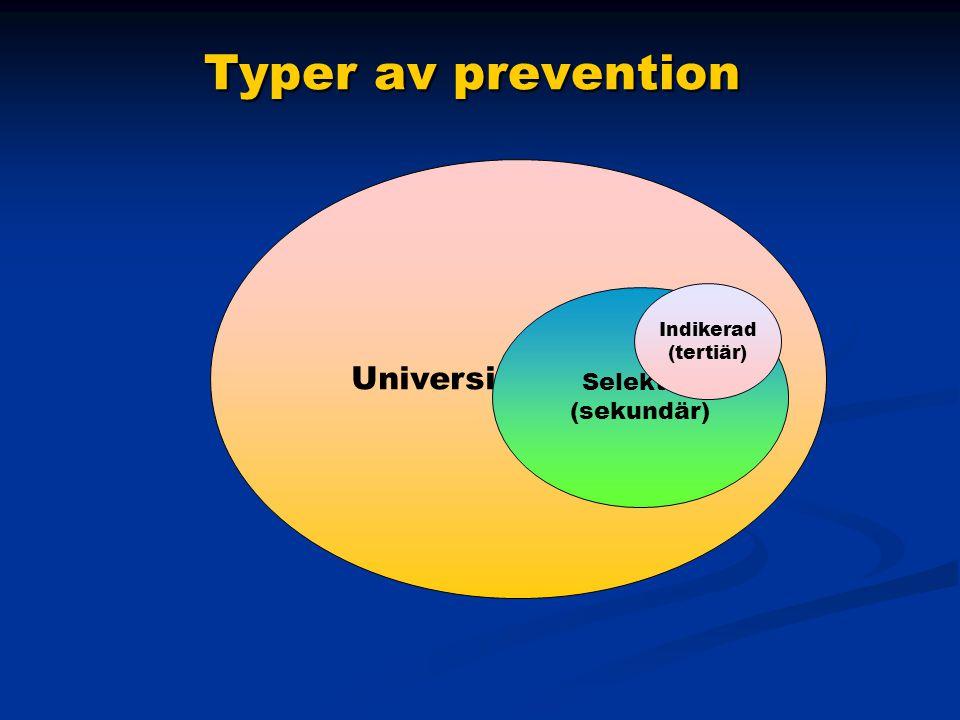 Typer av prevention Universiell (primär) Selektiv (sekundär) Indikerad (tertiär)
