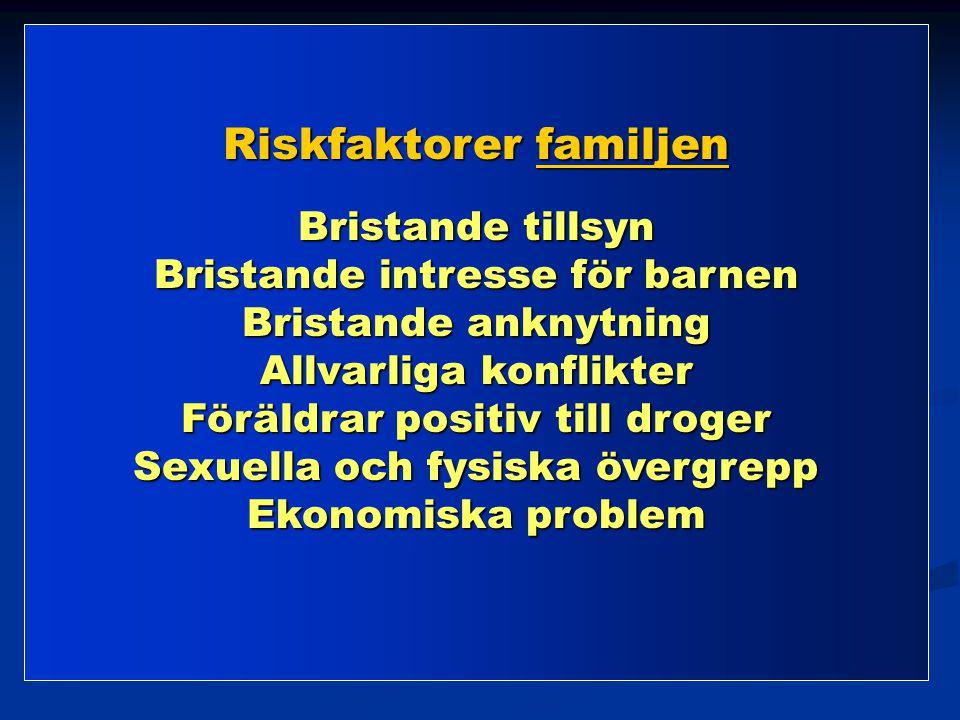 Riskfaktorer familjen Bristande tillsyn Bristande intresse för barnen Bristande anknytning Allvarliga konflikter Föräldrar positiv till droger Sexuella och fysiska övergrepp Ekonomiska problem