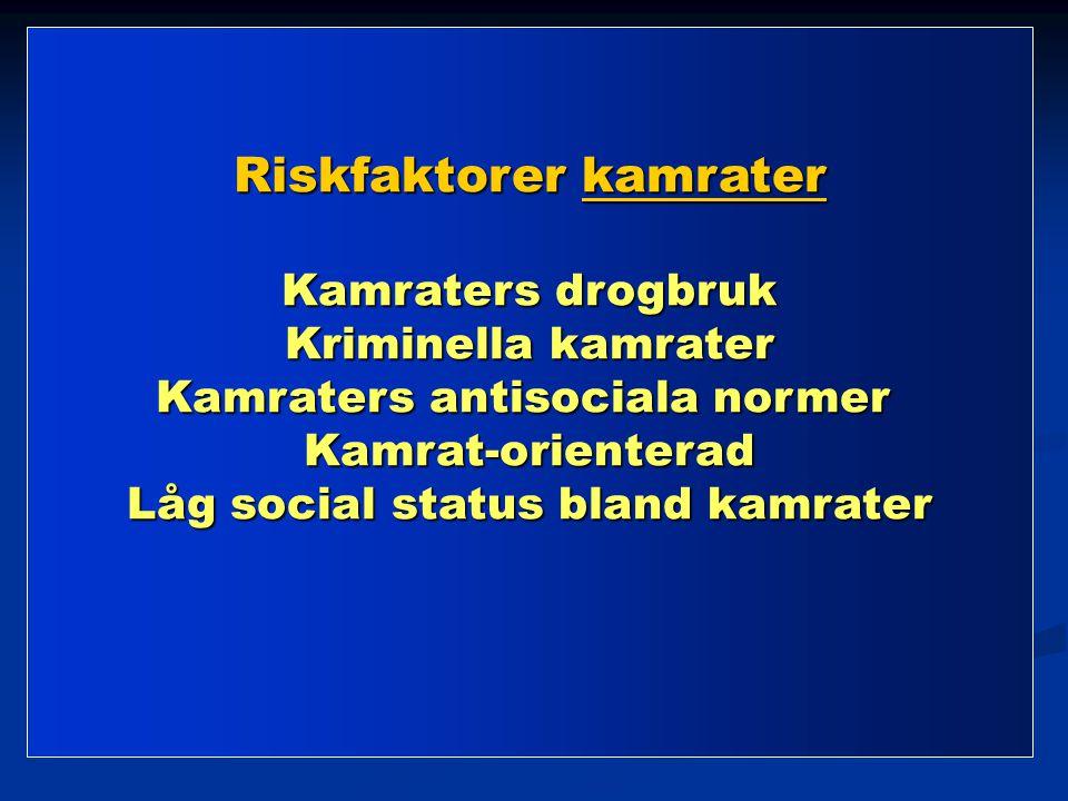 Riskfaktorer kamrater Kamraters drogbruk Kriminella kamrater Kamraters antisociala normer Kamrat-orienterad Låg social status bland kamrater