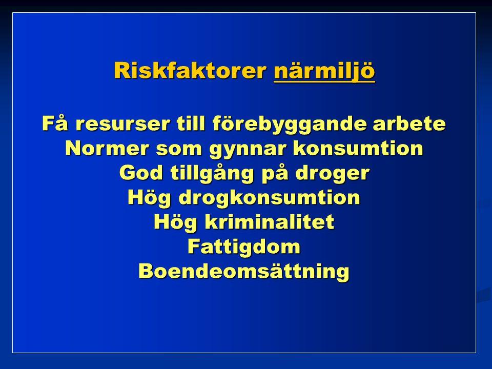 Riskfaktorer närmiljö Få resurser till förebyggande arbete Normer som gynnar konsumtion God tillgång på droger Hög drogkonsumtion Hög kriminalitet FattigdomBoendeomsättning
