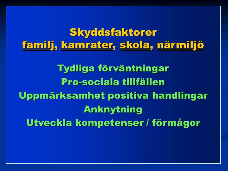 Somatiska hälsoproblem Finns få europeiska studier Finns få europeiska studier I vård en viss dag: 2/3 av 108 fosterbarn rapporterade olika slags hälsoproblem.