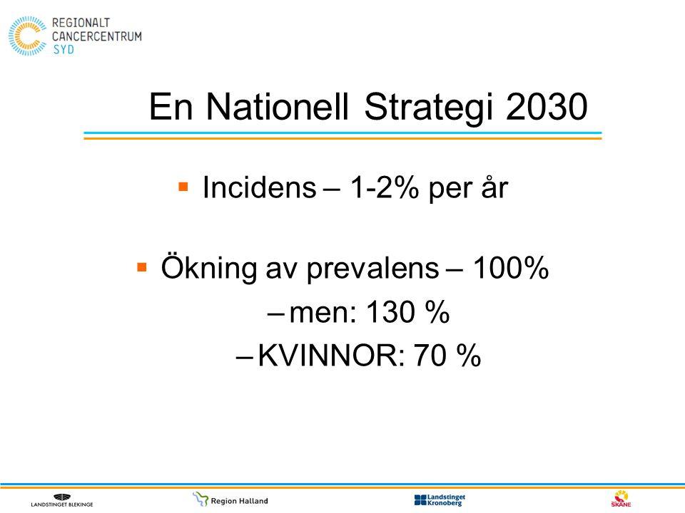 En Nationell Strategi 2030  Incidens – 1-2% per år  Ökning av prevalens – 100% –men: 130 % –KVINNOR: 70 %