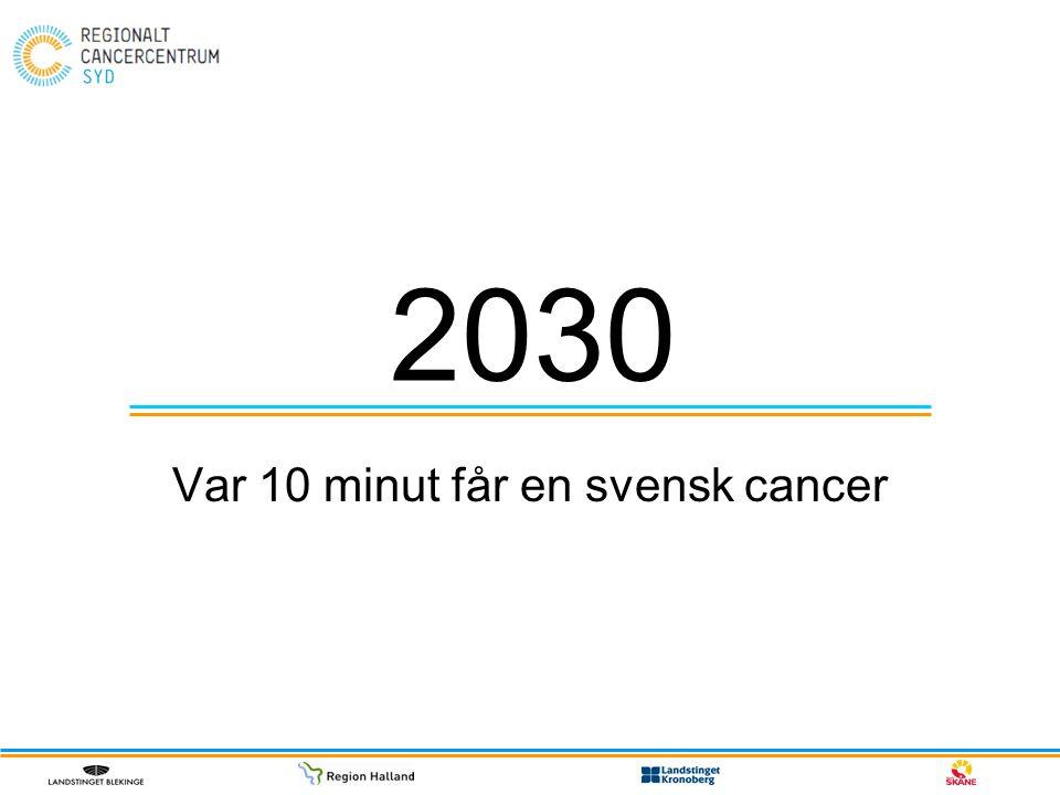 2030 Var 10 minut får en svensk cancer