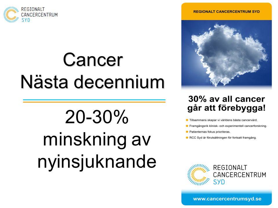 Prevention - ett eftersatt område Okänt 15% Alkohol 3% Arbete 4% Föroreningar 2% Geofysiska faktorer 3% Reproduktiva faktorer 7% Medicinska orsaker 1% Kost 35% Orsaker till cancer, WHO Tobak 35%