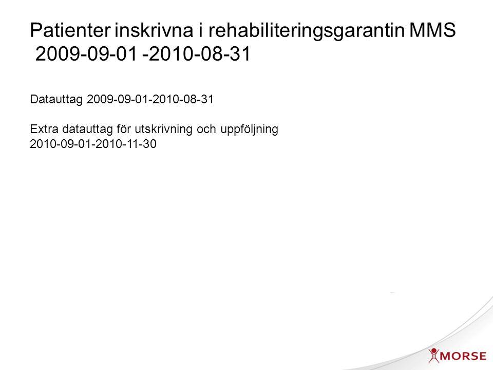 BackUpp 2.0 Temakonferens Raka Rör i Ryggomhändertagandet? Malmö 2011-12-07 Lena Hedin Liz Lövall