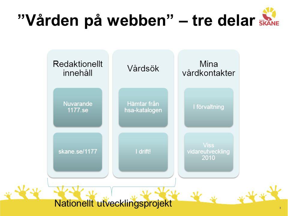 3 Vården på webben – tre delar Redaktionellt innehåll Nuvarande 1177.se skane.se/1177 Vårdsök Hämtar från hsa-katalogen I drift.