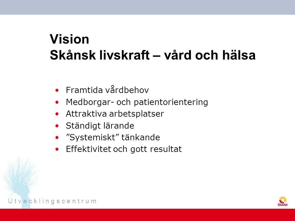 U t v e c k l i n g s c e n t r u m Vision Skånsk livskraft – vård och hälsa Framtida vårdbehov Medborgar- och patientorientering Attraktiva arbetsplatser Ständigt lärande Systemiskt tänkande Effektivitet och gott resultat