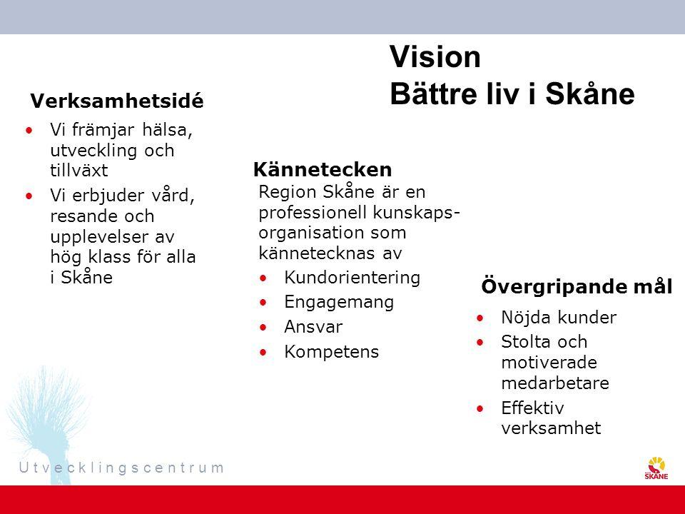 U t v e c k l i n g s c e n t r u m Vision Bättre liv i Skåne Verksamhetsidé Vi främjar hälsa, utveckling och tillväxt Vi erbjuder vård, resande och upplevelser av hög klass för alla i Skåne Kännetecken Kundorientering Engagemang Ansvar Kompetens Region Skåne är en professionell kunskaps- organisation som kännetecknas av Övergripande mål Nöjda kunder Stolta och motiverade medarbetare Effektiv verksamhet