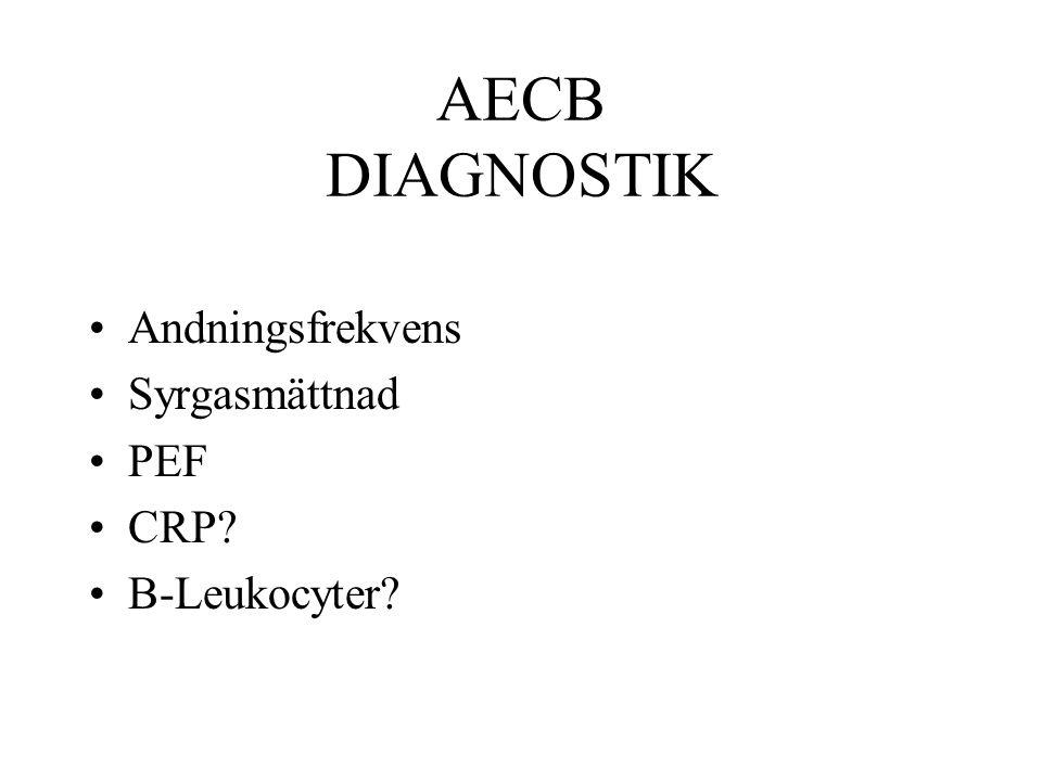 AECB DIAGNOSTIK Andningsfrekvens Syrgasmättnad PEF CRP? B-Leukocyter?