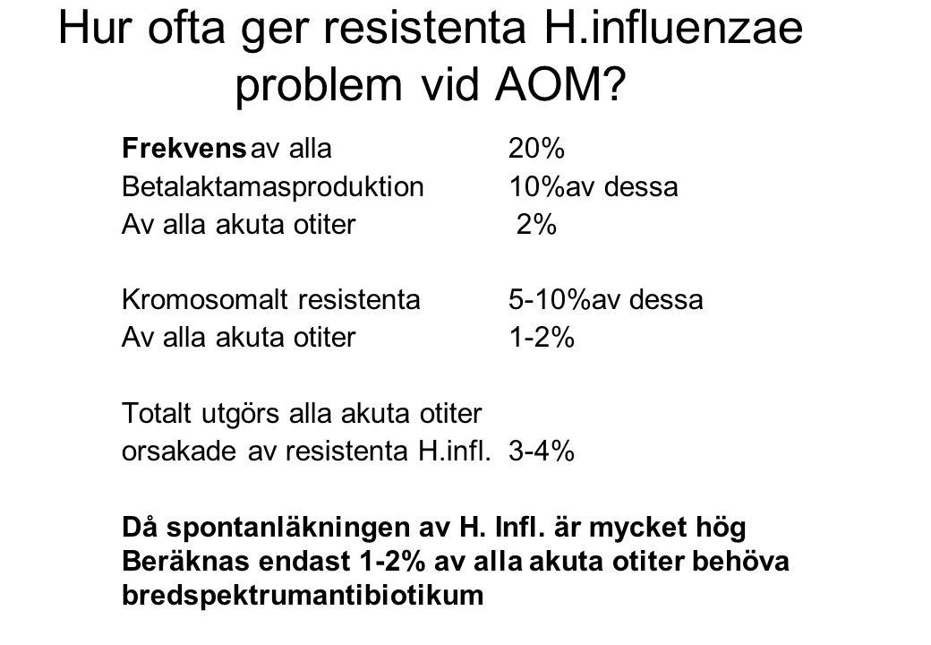 Hur ofta ger resistenta H.influenzae problem vid AOM? Frekvensav alla20% Betalaktamasproduktion 10%av dessa Av alla akuta otiter 2% Kromosomalt resist
