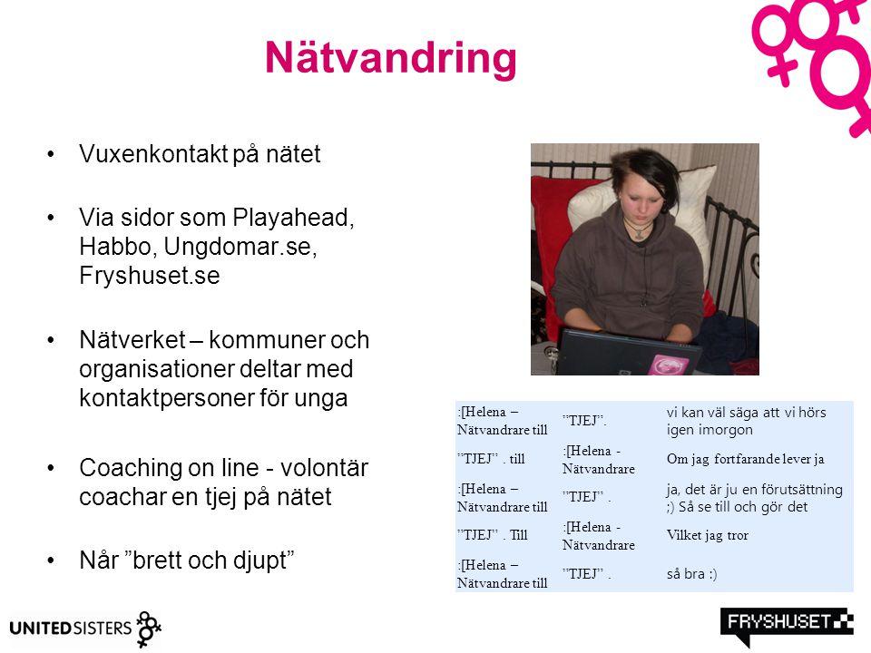 Nätvandring Vuxenkontakt på nätet Via sidor som Playahead, Habbo, Ungdomar.se, Fryshuset.se Nätverket – kommuner och organisationer deltar med kontakt