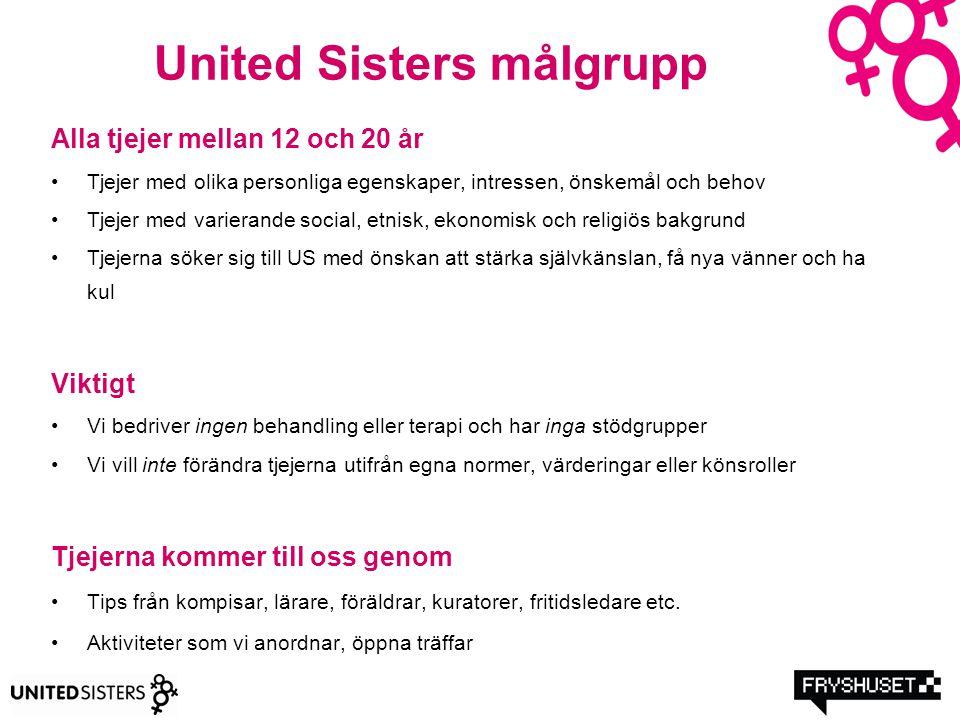 United Sisters målgrupp Alla tjejer mellan 12 och 20 år Tjejer med olika personliga egenskaper, intressen, önskemål och behov Tjejer med varierande so