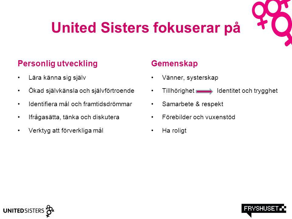 United Sisters fokuserar på Personlig utveckling Lära känna sig själv Ökad självkänsla och självförtroende Identifiera mål och framtidsdrömmar Ifrågas