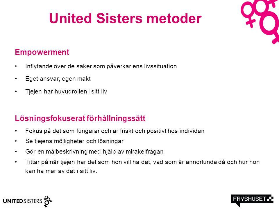 United Sisters metoder Empowerment Inflytande över de saker som påverkar ens livssituation Eget ansvar, egen makt Tjejen har huvudrollen i sitt liv Lö