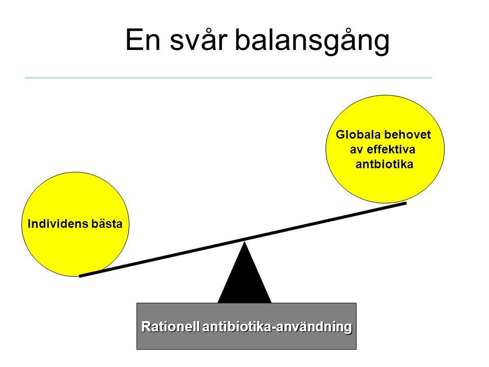En svår balansgång Individens bästa Globala behovet av effektiva antbiotika Rationell antibiotika-användning Butler C et al. JAC 2001; 48:435–440