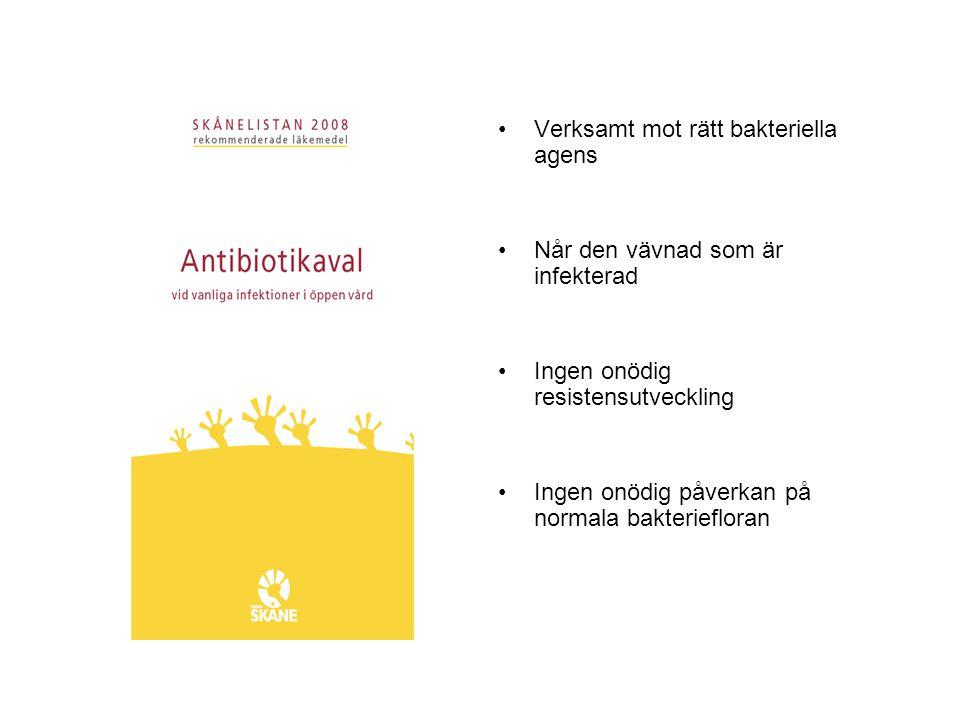 Verksamt mot rätt bakteriella agens Når den vävnad som är infekterad Ingen onödig resistensutveckling Ingen onödig påverkan på normala bakteriefloran