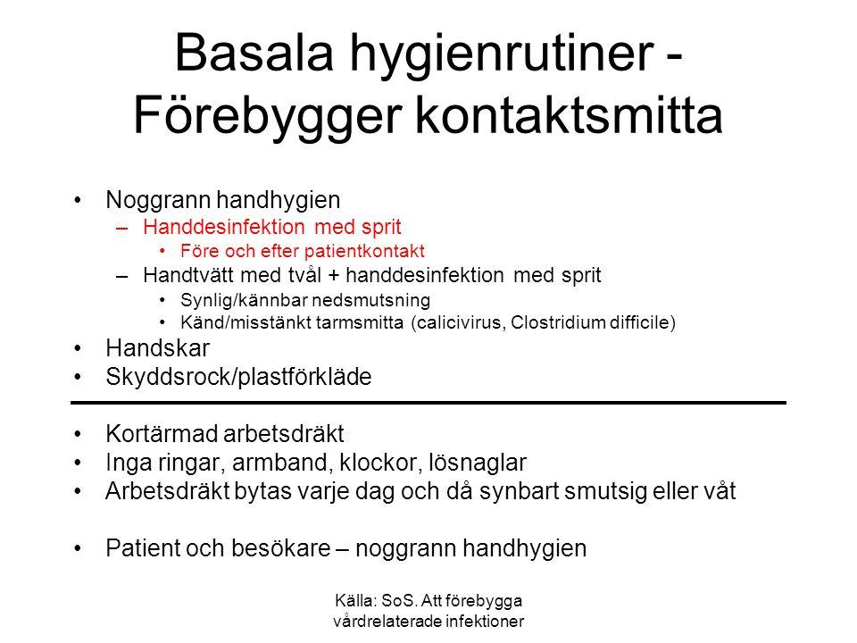 Källa: SoS. Att förebygga vårdrelaterade infektioner Basala hygienrutiner - Förebygger kontaktsmitta Noggrann handhygien –Handdesinfektion med sprit F