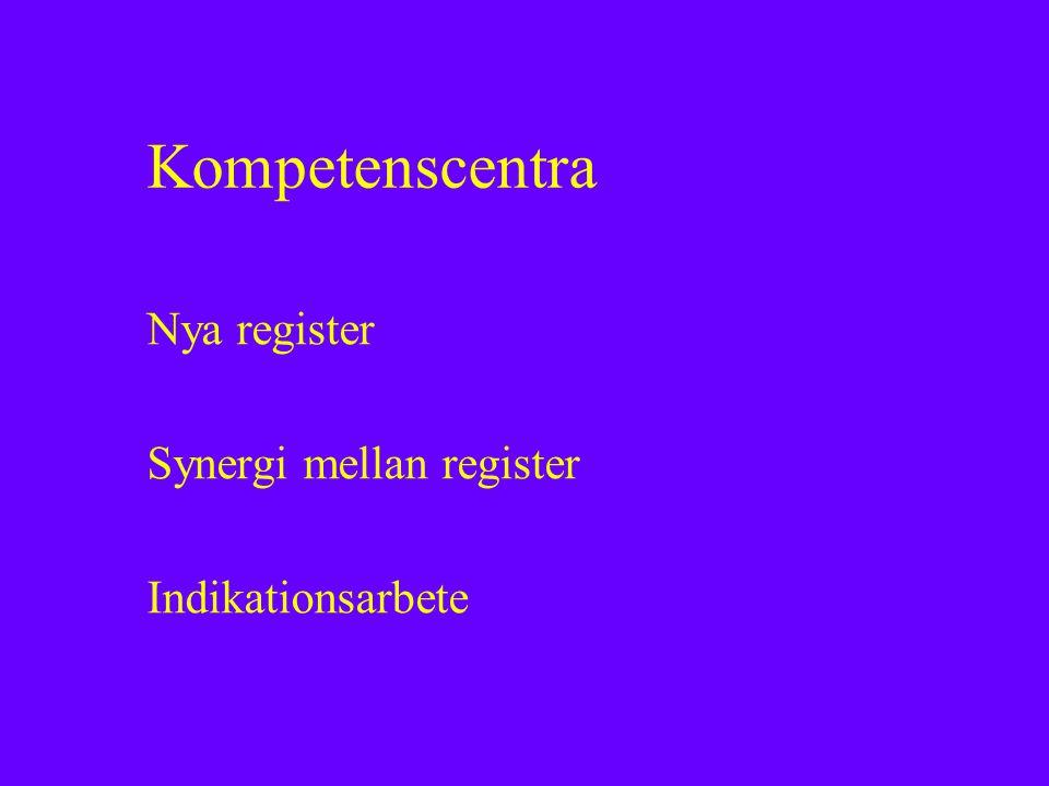 Kompetenscentra Nya register Synergi mellan register Indikationsarbete