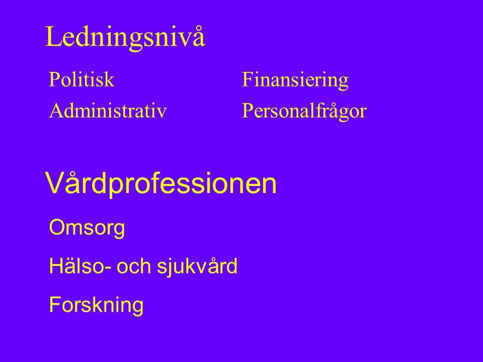 Ledningsnivå PolitiskFinansiering AdministrativPersonalfrågor Vårdprofessionen Omsorg Hälso- och sjukvård Forskning