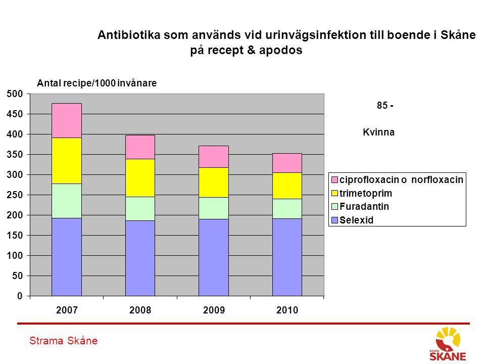 Strama Skåne Antibiotika som används vid urinvägsinfektion till boende i Skåne på recept & apodos 0 50 100 150 200 250 300 350 400 450 500 20072008200