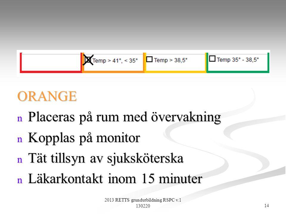 14 2013 RETTS grundutbildning RSPC v.1 130220 ORANGE n Placeras på rum med övervakning n Kopplas på monitor n Tät tillsyn av sjuksköterska n Läkarkont