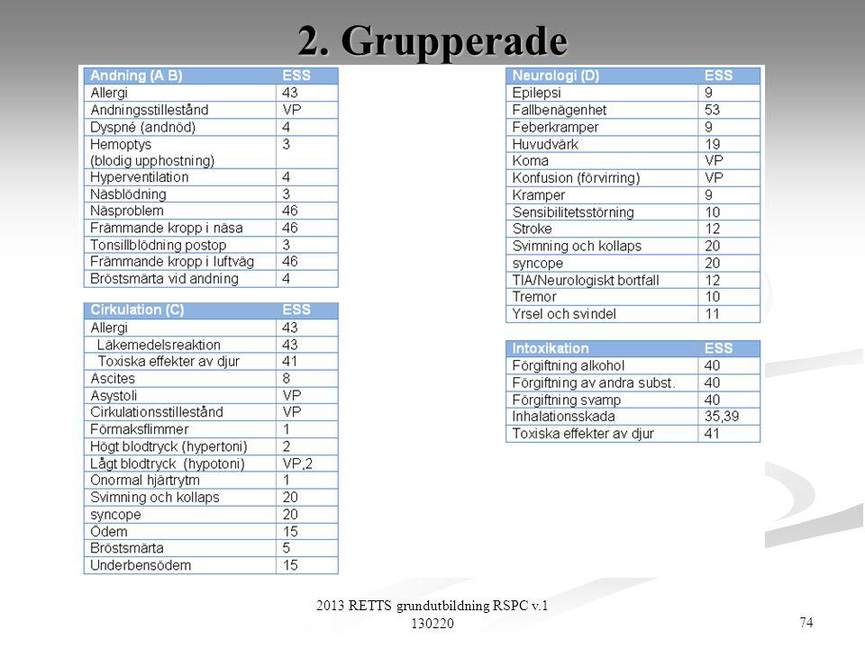 74 2013 RETTS grundutbildning RSPC v.1 130220 2. Grupperade