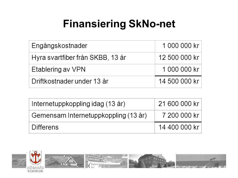 Finansiering SkNo-net Engångskostnader1 000 000 kr Hyra svartfiber från SKBB, 13 år12 500 000 kr Etablering av VPN1 000 000 kr Driftkostnader under 13