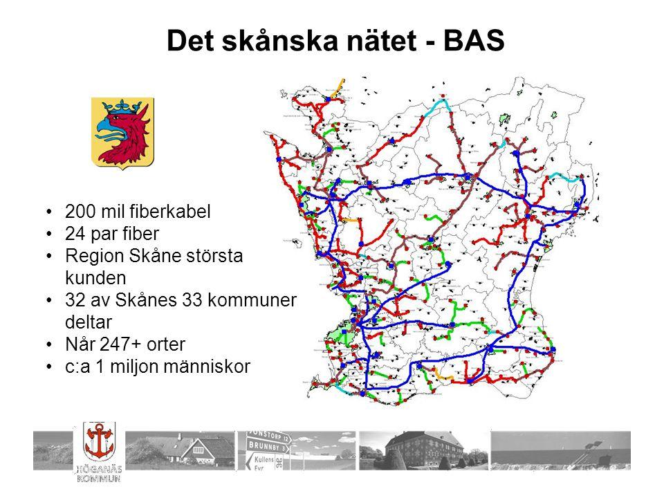 Det skånska nätet - BAS 200 mil fiberkabel 24 par fiber Region Skåne största kunden 32 av Skånes 33 kommuner deltar Når 247+ orter c:a 1 miljon männis