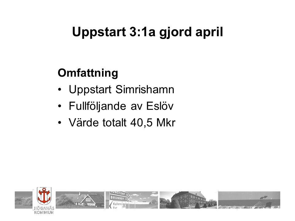 Uppstart 3:1a gjord april Omfattning Uppstart Simrishamn Fullföljande av Eslöv Värde totalt 40,5 Mkr