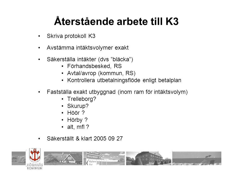 """Återstående arbete till K3 Skriva protokoll K3 Avstämma intäktsvolymer exakt Säkerställa intäkter (dvs """"bläcka"""") Förhandsbesked, RS Avtal/avrop (kommu"""