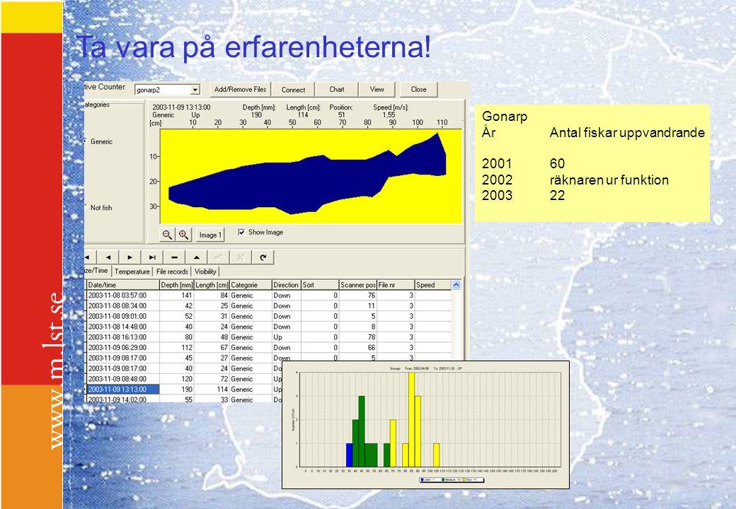 Ta vara på erfarenheterna! Gonarp ÅrAntal fiskar uppvandrande 200160 2002räknaren ur funktion 200322