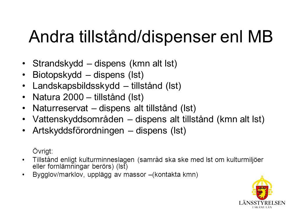 Andra tillstånd/dispenser enl MB Strandskydd – dispens (kmn alt lst) Biotopskydd – dispens (lst) Landskapsbildsskydd – tillstånd (lst) Natura 2000 – t