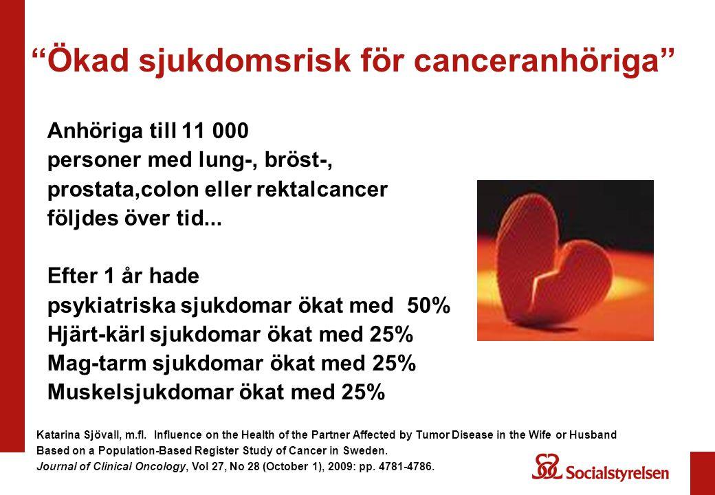 Ökad sjukdomsrisk för canceranhöriga Anhöriga till 11 000 personer med lung-, bröst-, prostata,colon eller rektalcancer följdes över tid...