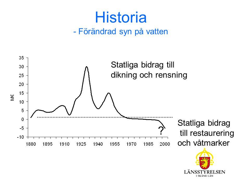 Historia - Förändrad syn på vatten .