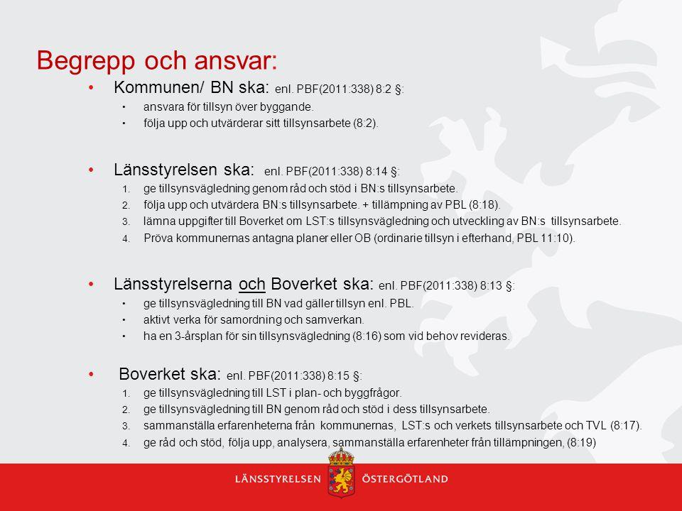 Uppdrag 44 – regleringsbrev inför 2012 gemensam arbetsform och riktlinjer för att följa upp och utvärdera uppgifterna om tillsyn vad gäller: - BN:s tillsynsarbete och utveckling.